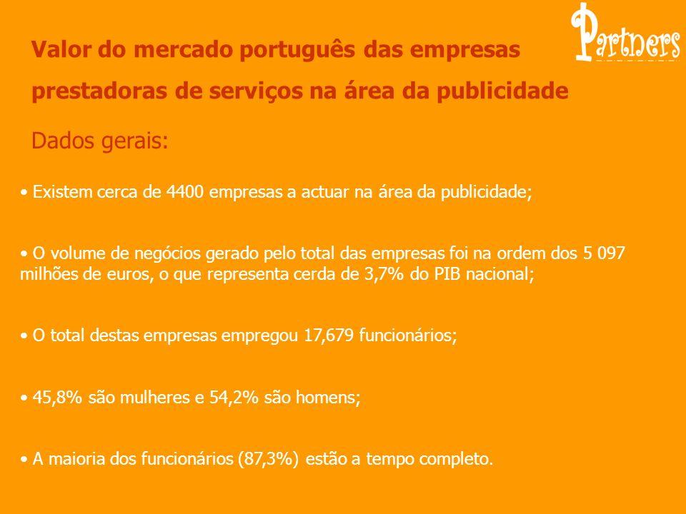 Valor do mercado português das empresas prestadoras de serviços na área da publicidade Dados gerais: Existem cerca de 4400 empresas a actuar na área d