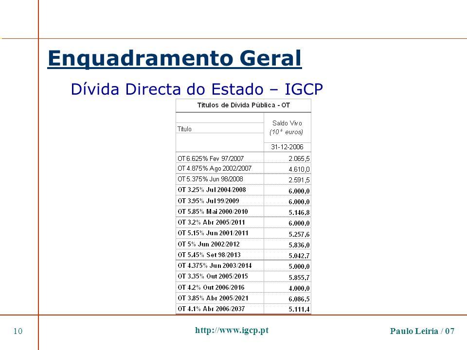 Paulo Leiria / 0710 http://www.igcp.pt Enquadramento Geral Dívida Directa do Estado – IGCP
