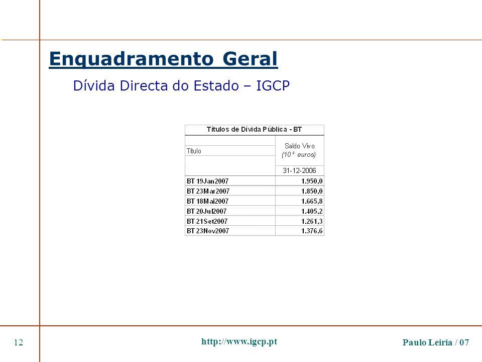 Paulo Leiria / 0712 http://www.igcp.pt Enquadramento Geral Dívida Directa do Estado – IGCP