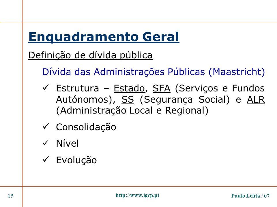 Paulo Leiria / 0715 http://www.igcp.pt Enquadramento Geral Definição de dívida pública Dívida das Administrações Públicas (Maastricht) Estrutura – Est