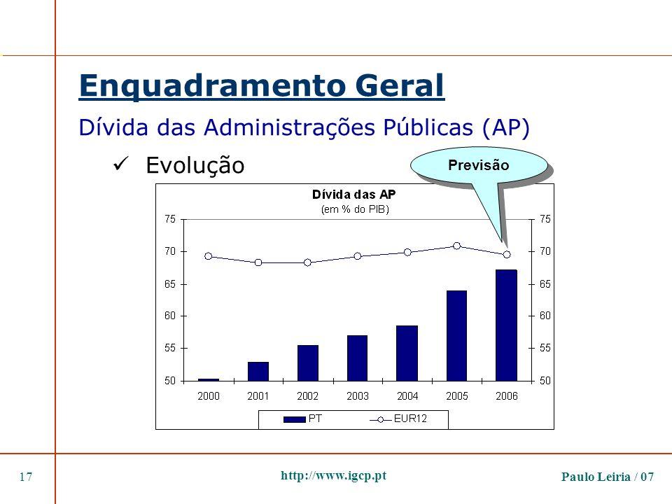 Paulo Leiria / 0717 http://www.igcp.pt Enquadramento Geral Dívida das Administrações Públicas (AP) Evolução Previsão