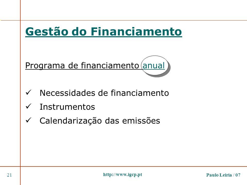 Paulo Leiria / 0721 http://www.igcp.pt Gestão do Financiamento Programa de financiamento anual Necessidades de financiamento Instrumentos Calendarizaç