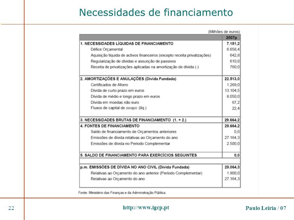 Paulo Leiria / 0722 http://www.igcp.pt Necessidades de financiamento