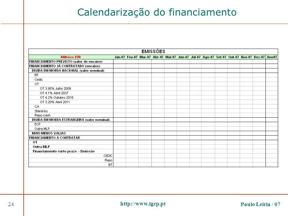 Paulo Leiria / 0724 http://www.igcp.pt Calendarização do financiamento