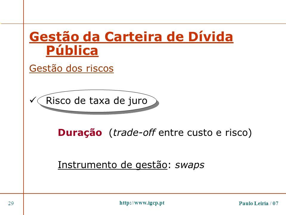 Paulo Leiria / 0729 http://www.igcp.pt Gestão da Carteira de Dívida Pública Gestão dos riscos Risco de taxa de juro Duração (trade-off entre custo e r