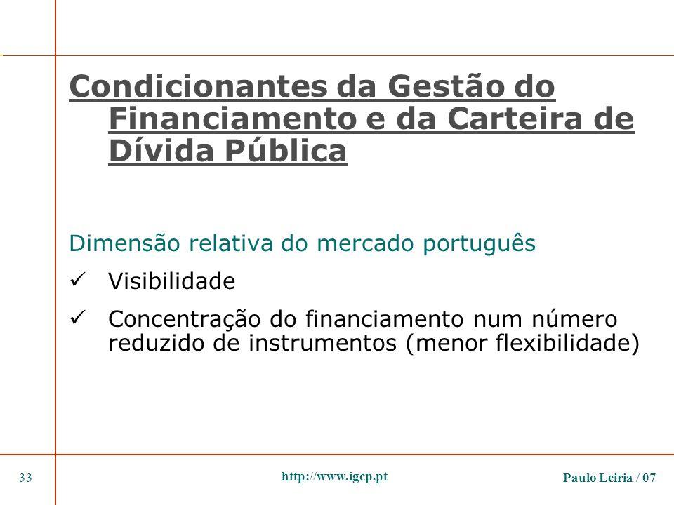 Paulo Leiria / 0733 http://www.igcp.pt Condicionantes da Gestão do Financiamento e da Carteira de Dívida Pública Dimensão relativa do mercado portuguê
