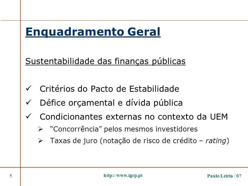 Paulo Leiria / 075 http://www.igcp.pt Enquadramento Geral Sustentabilidade das finanças públicas Critérios do Pacto de Estabilidade Défice orçamental