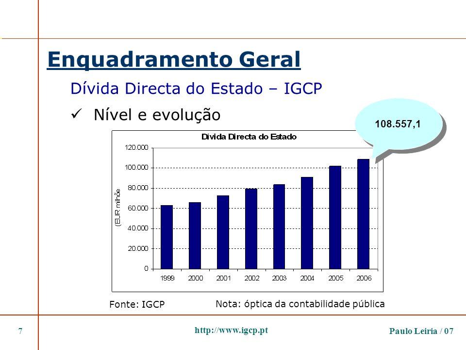 Paulo Leiria / 077 http://www.igcp.pt Enquadramento Geral Dívida Directa do Estado – IGCP Nível e evolução 108.557,1 Fonte: IGCP Nota: óptica da conta