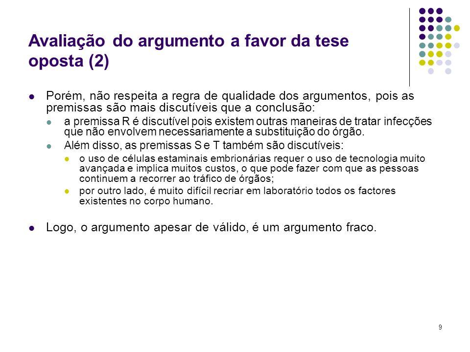9 Avaliação do argumento a favor da tese oposta (2) Porém, não respeita a regra de qualidade dos argumentos, pois as premissas são mais discutíveis qu