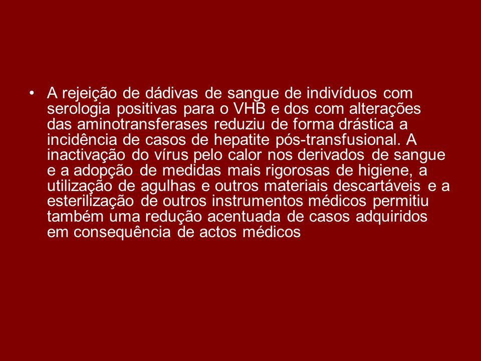 A transmissão parentérica continua a ser importante no grupo dos toxicodependentes com uso de drogas endovenosas.