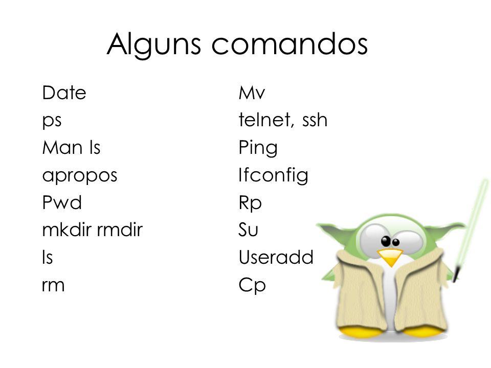 Alguns comandos DateMv ps telnet, ssh Man lsPing apropos Ifconfig PwdRp mkdir rmdirSu ls Useradd rm Cp