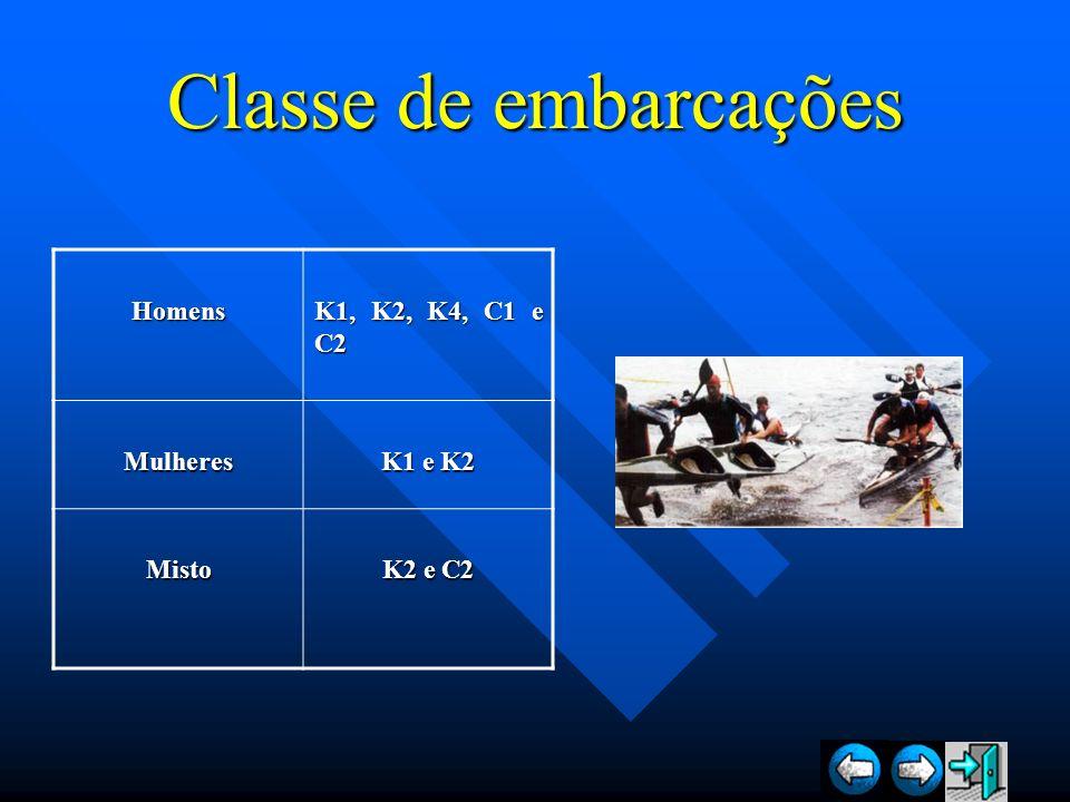 Classe de embarcações Homens K1, K2, K4, C1 e C2 Mulheres K1 e K2 Misto K2 e C2