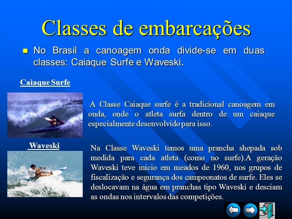 Classes de embarcações No Brasil a canoagem onda divide-se em duas classes: Caiaque Surfe e Waveski. No Brasil a canoagem onda divide-se em duas class