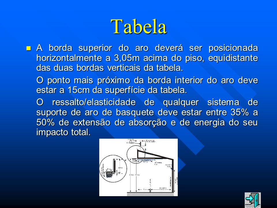 Tabela A borda superior do aro deverá ser posicionada horizontalmente a 3,05m acima do piso, equidistante das duas bordas verticais da tabela. A borda