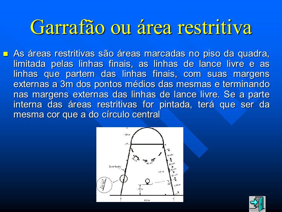 Garrafão ou área restritiva As áreas restritivas são áreas marcadas no piso da quadra, limitada pelas linhas finais, as linhas de lance livre e as lin
