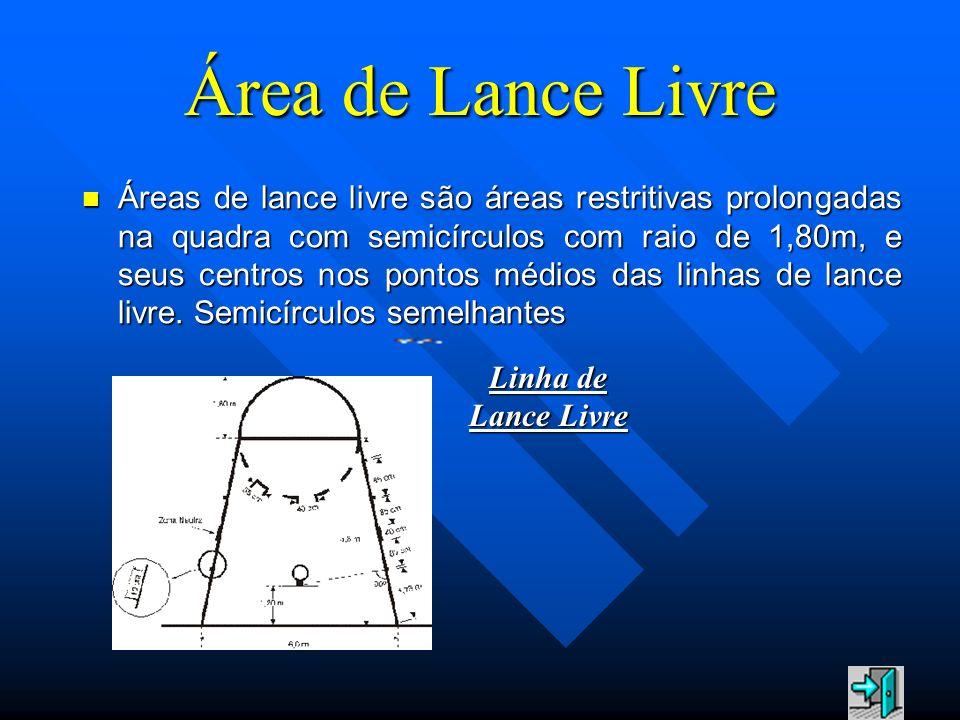 Área de Lance Livre Áreas de lance livre são áreas restritivas prolongadas na quadra com semicírculos com raio de 1,80m, e seus centros nos pontos méd