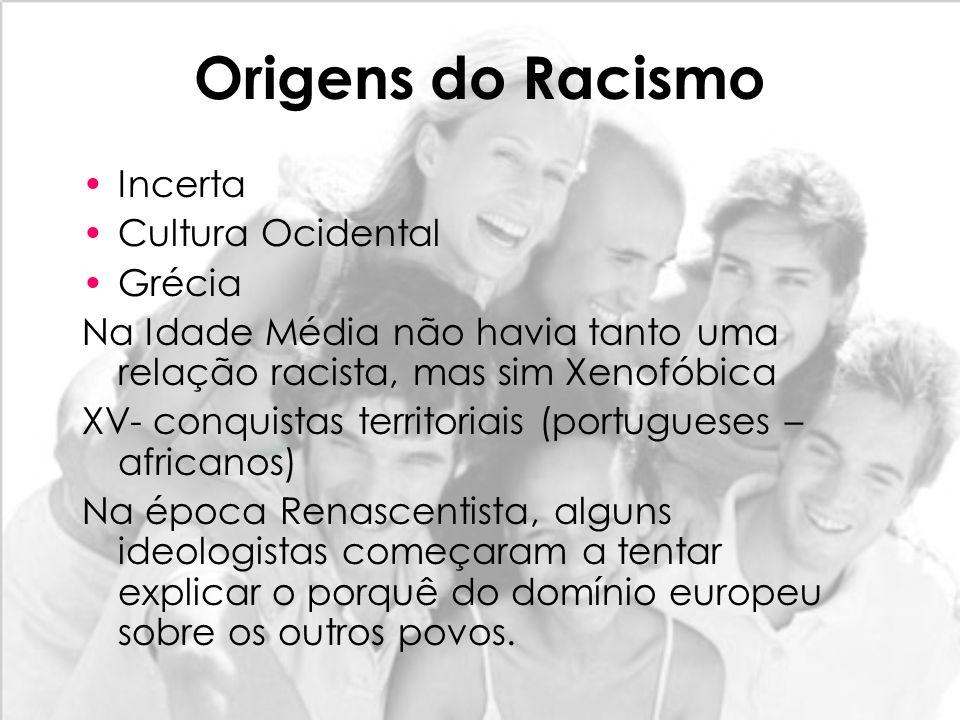 Origens do Racismo Incerta Cultura Ocidental Grécia Na Idade Média não havia tanto uma relação racista, mas sim Xenofóbica XV- conquistas territoriais