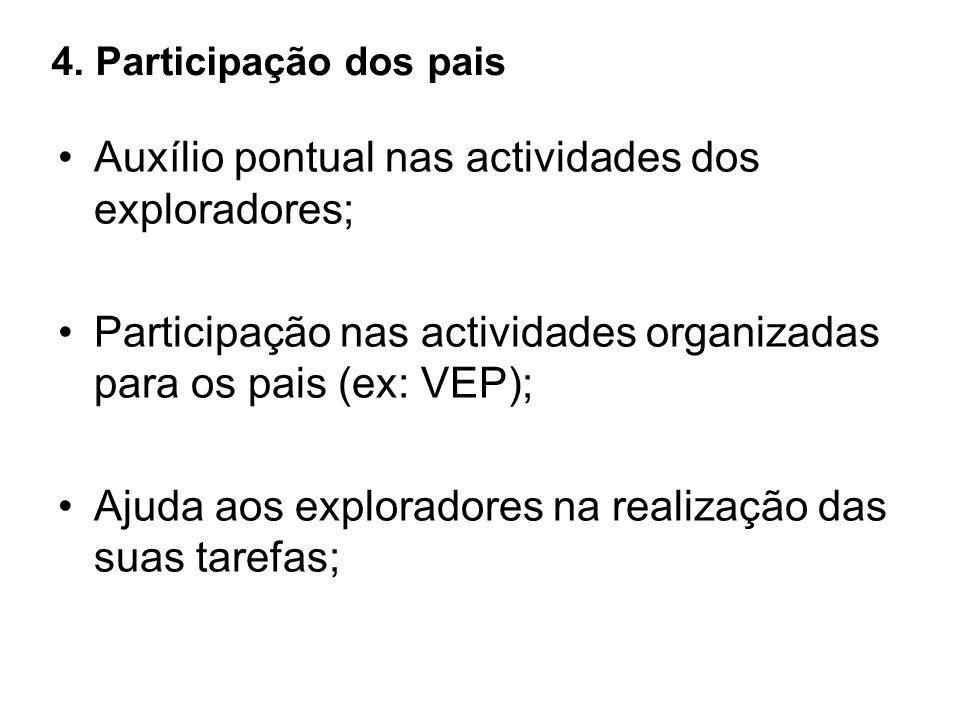 4. Participação dos pais Auxílio pontual nas actividades dos exploradores; Participação nas actividades organizadas para os pais (ex: VEP); Ajuda aos