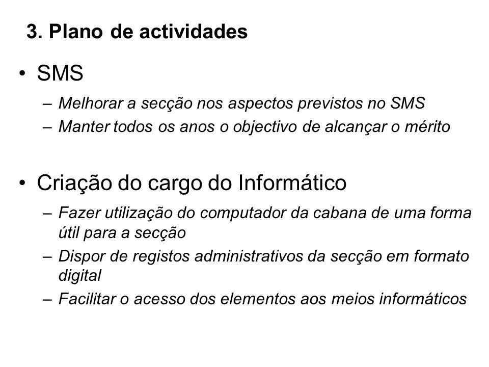 3. Plano de actividades SMS –Melhorar a secção nos aspectos previstos no SMS –Manter todos os anos o objectivo de alcançar o mérito Criação do cargo d