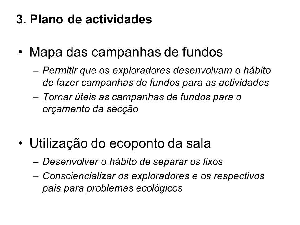 3. Plano de actividades Mapa das campanhas de fundos –Permitir que os exploradores desenvolvam o hábito de fazer campanhas de fundos para as actividad