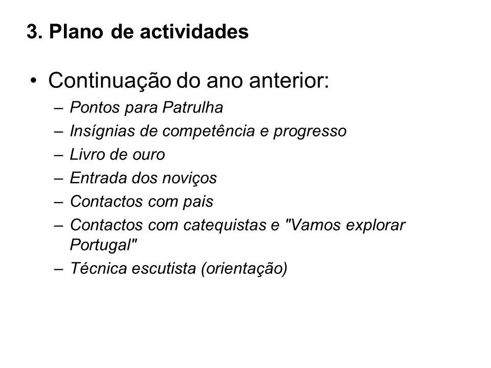 3. Plano de actividades Continuação do ano anterior: –Pontos para Patrulha –Insígnias de competência e progresso –Livro de ouro –Entrada dos noviços –