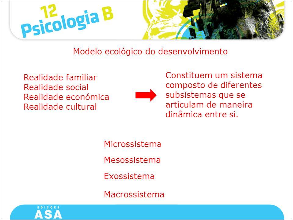 Modelo ecológico do desenvolvimento Realidade familiar Realidade social Realidade económica Realidade cultural Constituem um sistema composto de difer