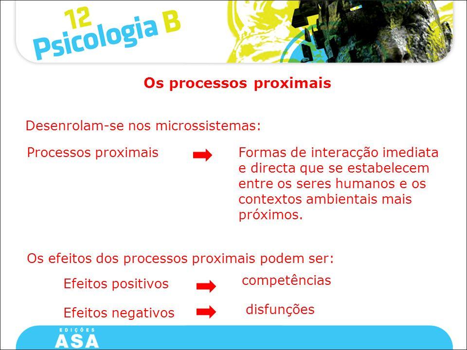 Desenrolam-se nos microssistemas: entre os seres humanos e os contextos ambientais mais Os processos proximais Formas de interacção imediata e directa