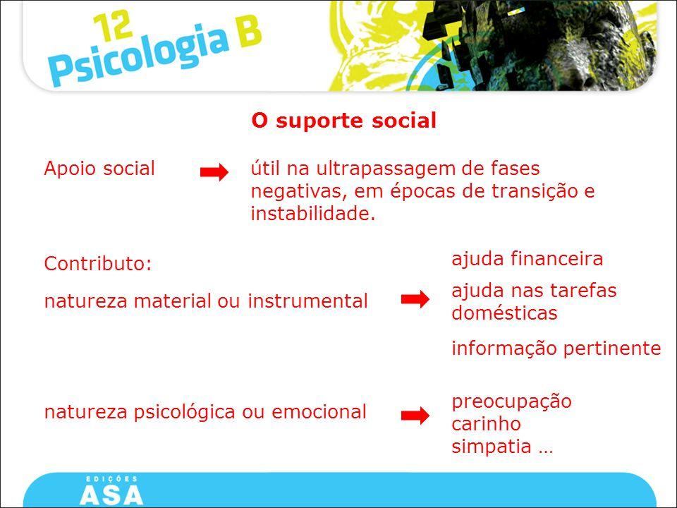 O suporte social Apoio social Contributo: útil na ultrapassagem de fases negativas, em épocas de transição e instabilidade. natureza material ou instr