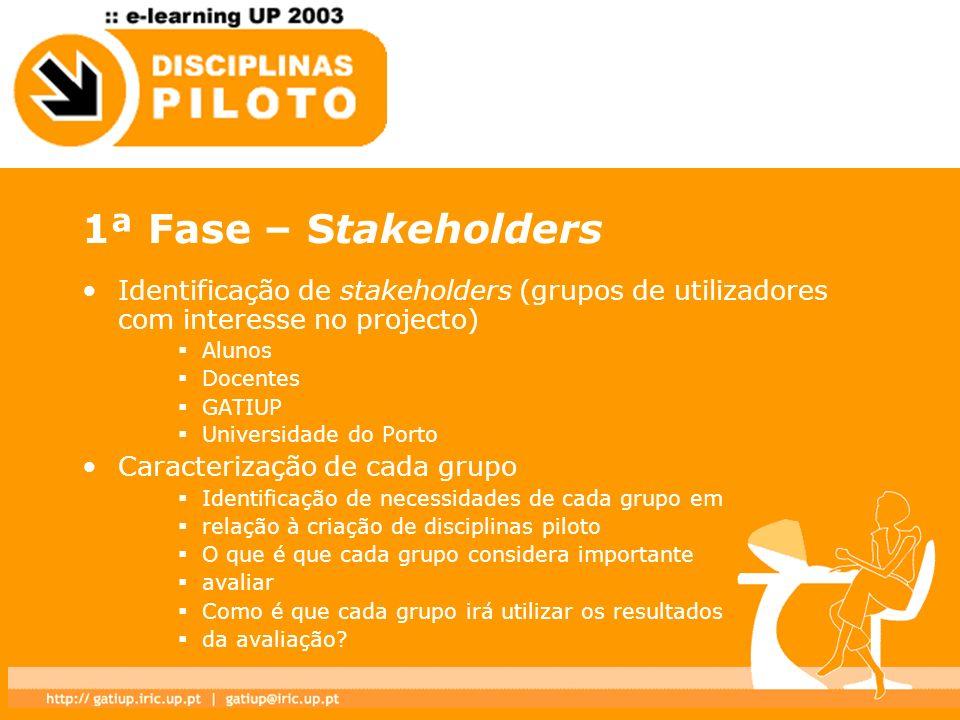 1ª Fase – Stakeholders Identificação de stakeholders (grupos de utilizadores com interesse no projecto) Alunos Docentes GATIUP Universidade do Porto C