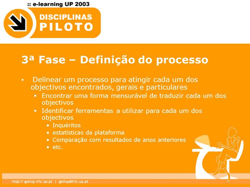 3ª Fase – Definição do processo Delinear um processo para atingir cada um dos objectivos encontrados, gerais e particulares Encontrar uma forma mensur