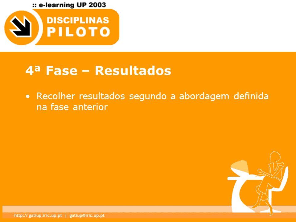 4ª Fase – Resultados Recolher resultados segundo a abordagem definida na fase anterior
