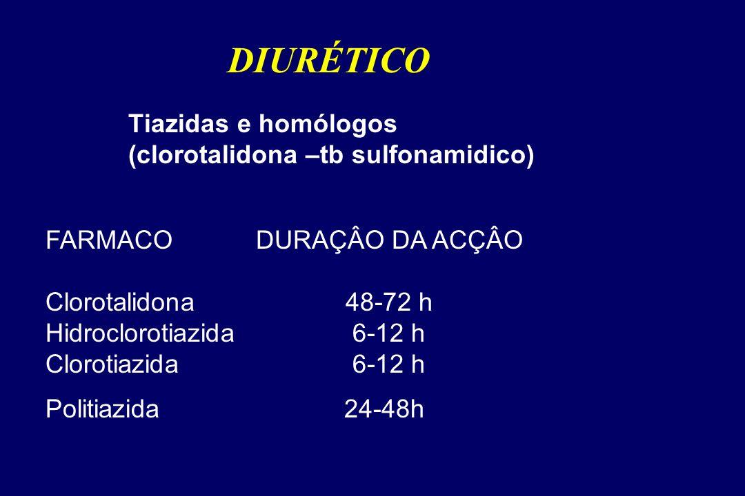 Tiazidas e homólogos (clorotalidona –tb sulfonamidico) DIURÉTICO FARMACO Clorotalidona Hidroclorotiazida Clorotiazida Politiazida DURAÇÂO DA ACÇÂO 48-72 h 6-12 h 24-48h