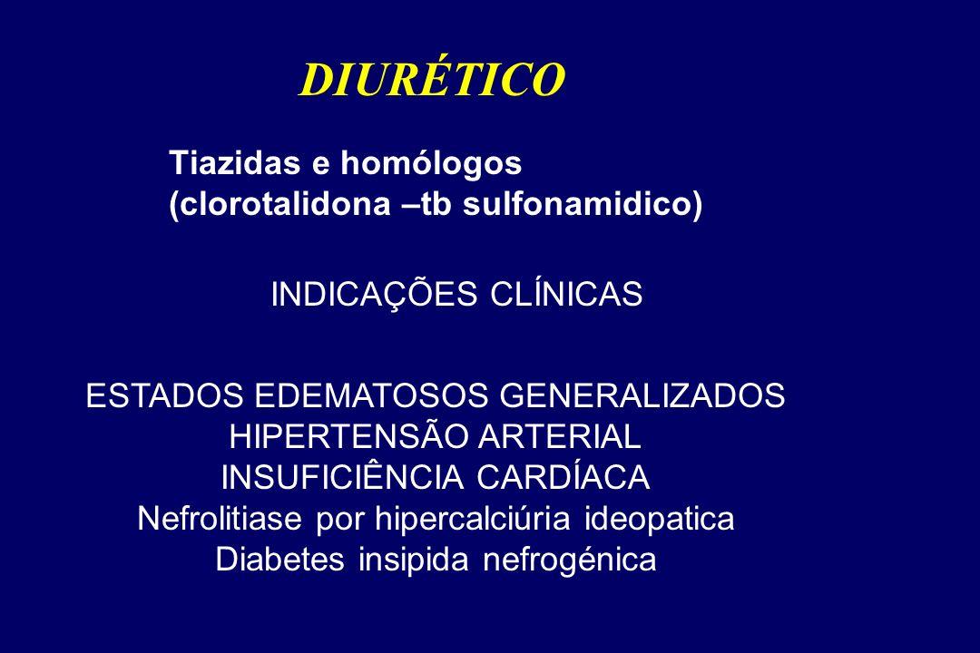 Tiazidas e homólogos (clorotalidona –tb sulfonamidico) DIURÉTICO INDICAÇÕES CLÍNICAS ESTADOS EDEMATOSOS GENERALIZADOS HIPERTENSÃO ARTERIAL INSUFICIÊNCIA CARDÍACA Nefrolitiase por hipercalciúria ideopatica Diabetes insipida nefrogénica