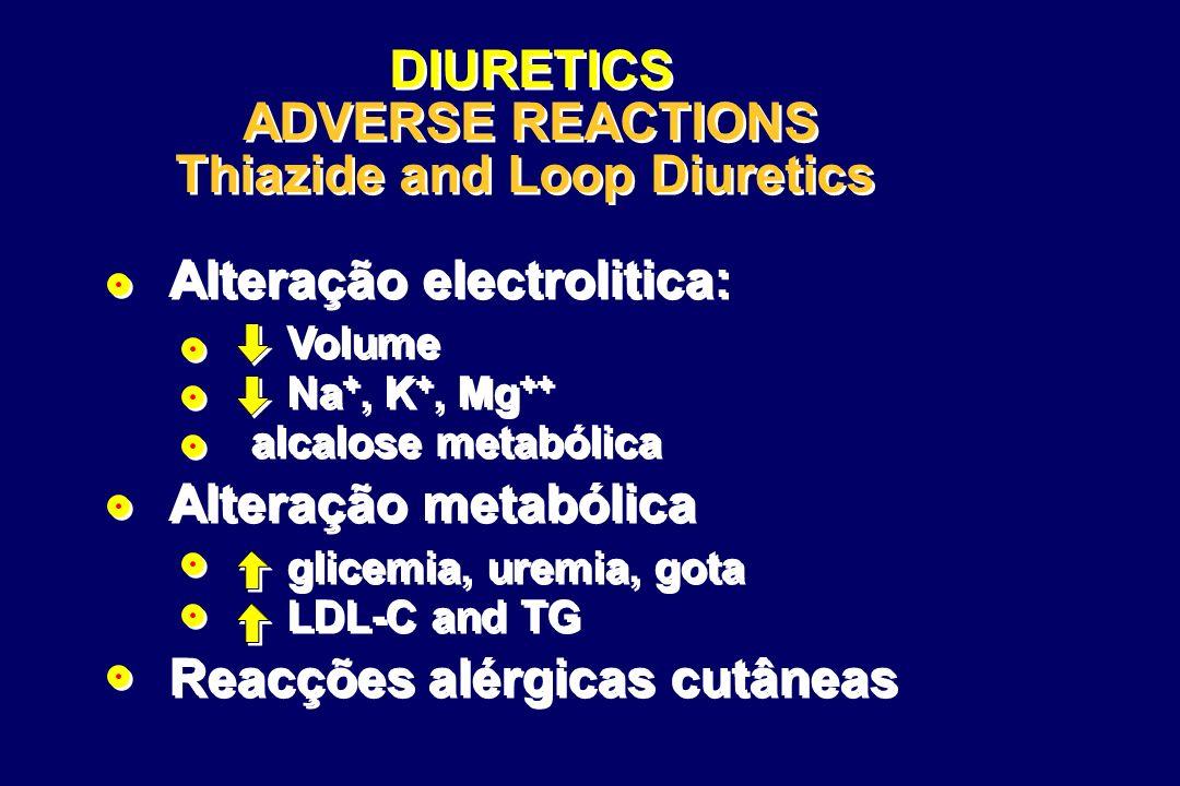 DIURETICS ADVERSE REACTIONS Thiazide and Loop Diuretics Alteração electrolitica: Volume Na +, K +, Mg ++ alcalose metabólica Alteração metabólica glicemia, uremia, gota LDL-C and TG Reacções alérgicas cutâneas Alteração electrolitica: Volume Na +, K +, Mg ++ alcalose metabólica Alteração metabólica glicemia, uremia, gota LDL-C and TG Reacções alérgicas cutâneas