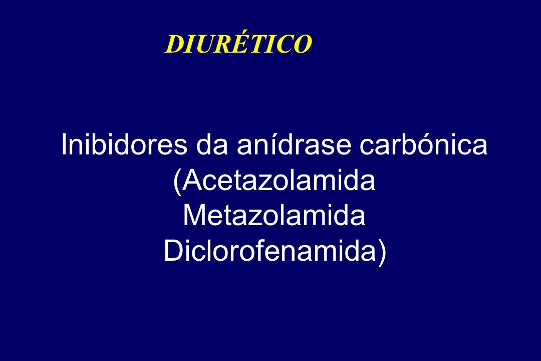 Inibidores da anídrase carbónica (Acetazolamida Metazolamida Diclorofenamida) DIURÉTICO