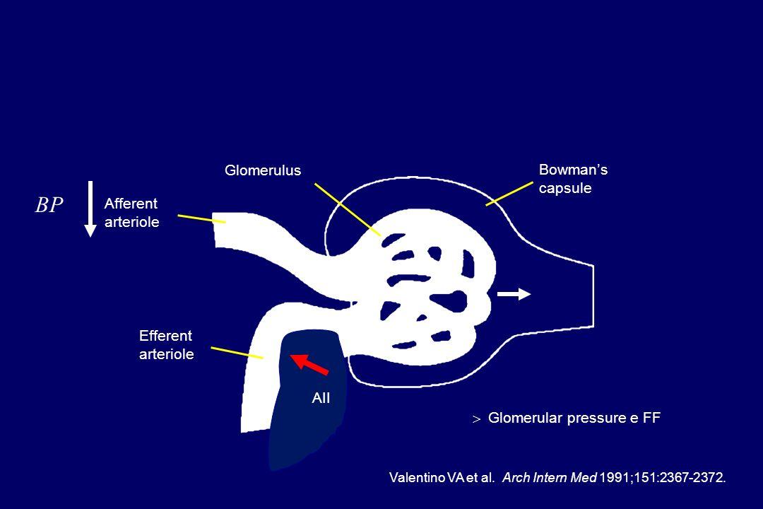 Valentino VA et al.Arch Intern Med 1991;151:2367-2372.