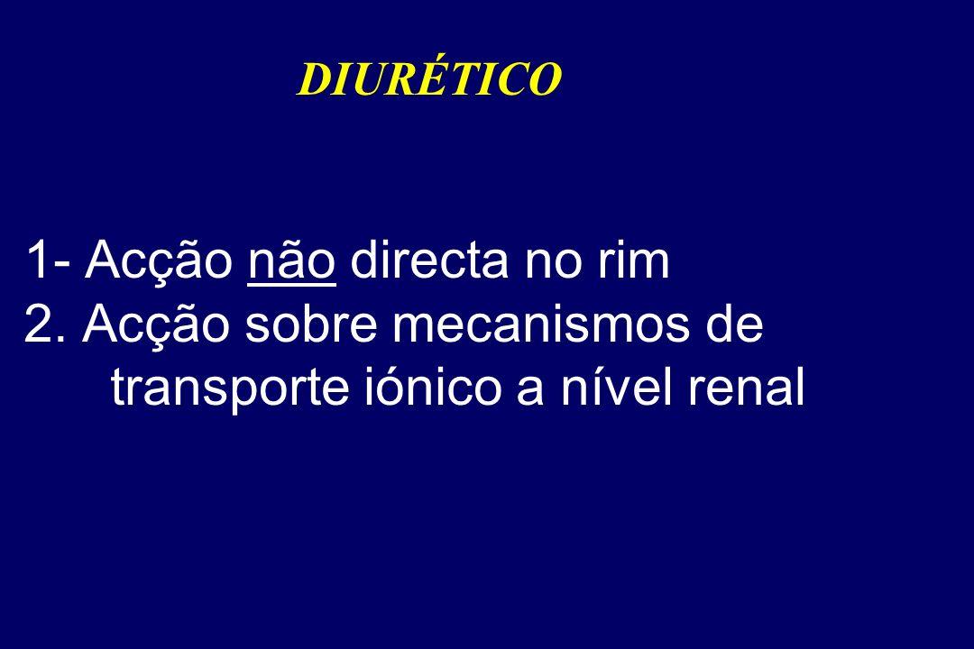1- Acção não directa no rim 2. Acção sobre mecanismos de transporte iónico a nível renal DIURÉTICO