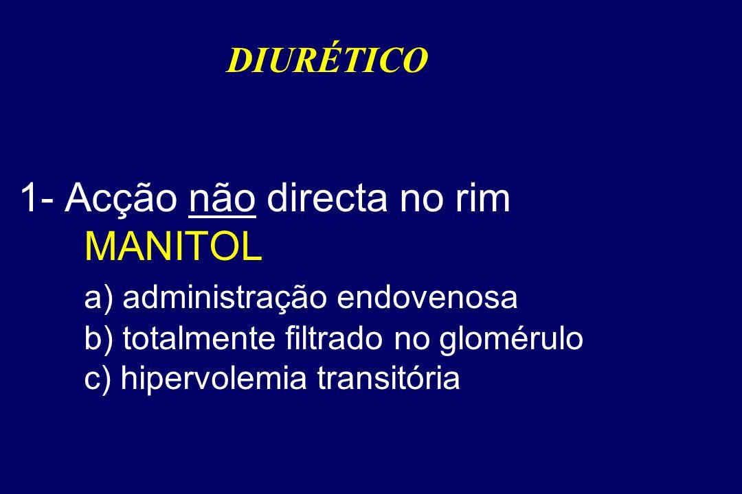 1- Acção não directa no rim MANITOL a) administração endovenosa b) totalmente filtrado no glomérulo c) hipervolemia transitória DIURÉTICO