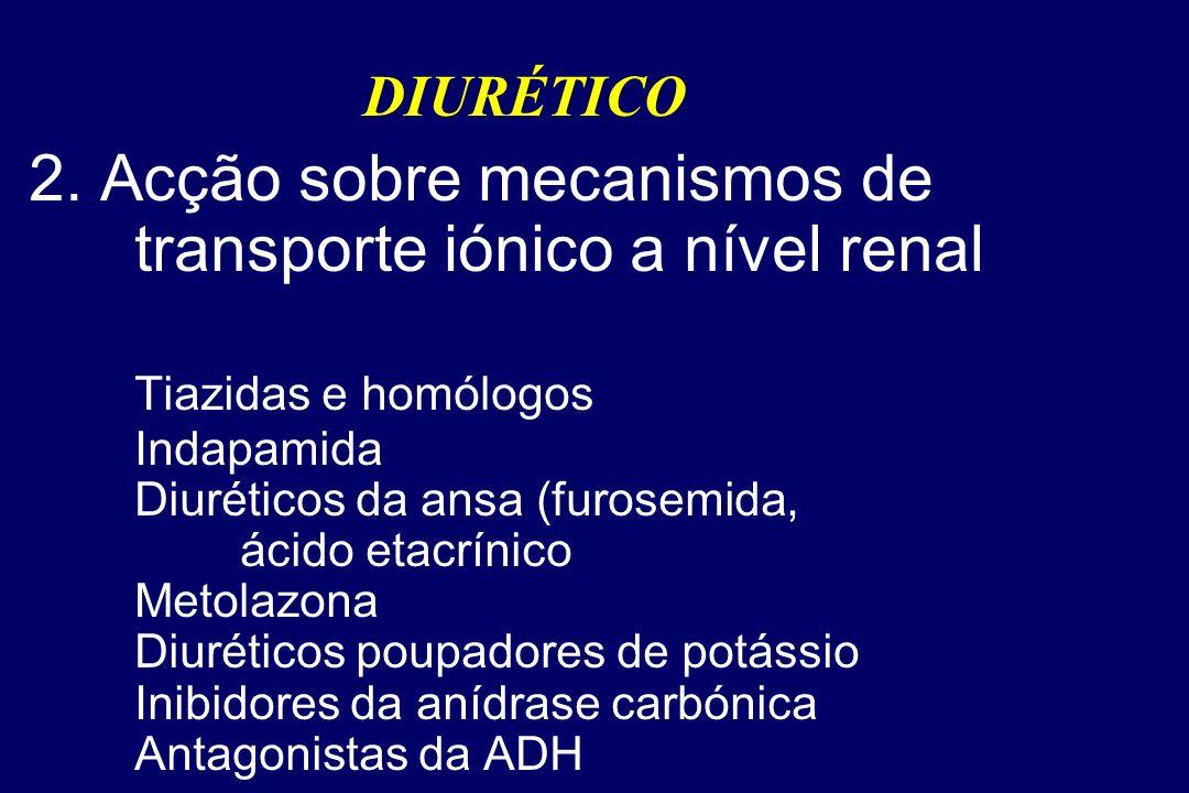 2. Acção sobre mecanismos de transporte iónico a nível renal Tiazidas e homólogos Indapamida Diuréticos da ansa (furosemida, ácido etacrínico Metolazo