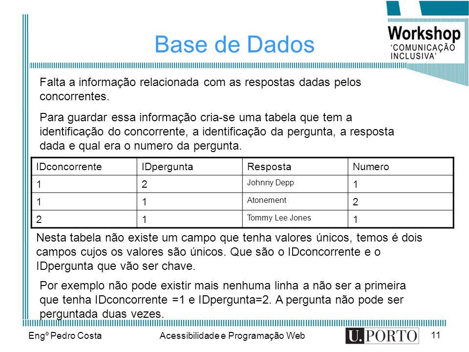 Engº Pedro CostaAcessibilidade e Programação Web 11 Base de Dados Falta a informação relacionada com as respostas dadas pelos concorrentes. Para guard