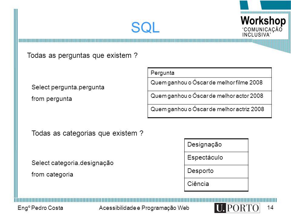 Engº Pedro CostaAcessibilidade e Programação Web 14 SQL Pergunta Quem ganhou o Óscar de melhor filme 2008 Quem ganhou o Óscar de melhor actor 2008 Que