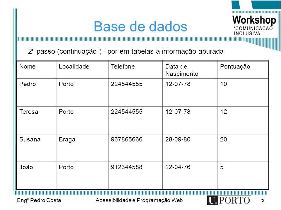 Engº Pedro CostaAcessibilidade e Programação Web 5 Base de dados 2º passo (continuação )– por em tabelas a informação apurada NomeLocalidadeTelefoneData de Nascimento Pontuação PedroPorto22454455512-07-7810 TeresaPorto22454455512-07-7812 SusanaBraga96786566628-09-8020 JoãoPorto91234458822-04-765