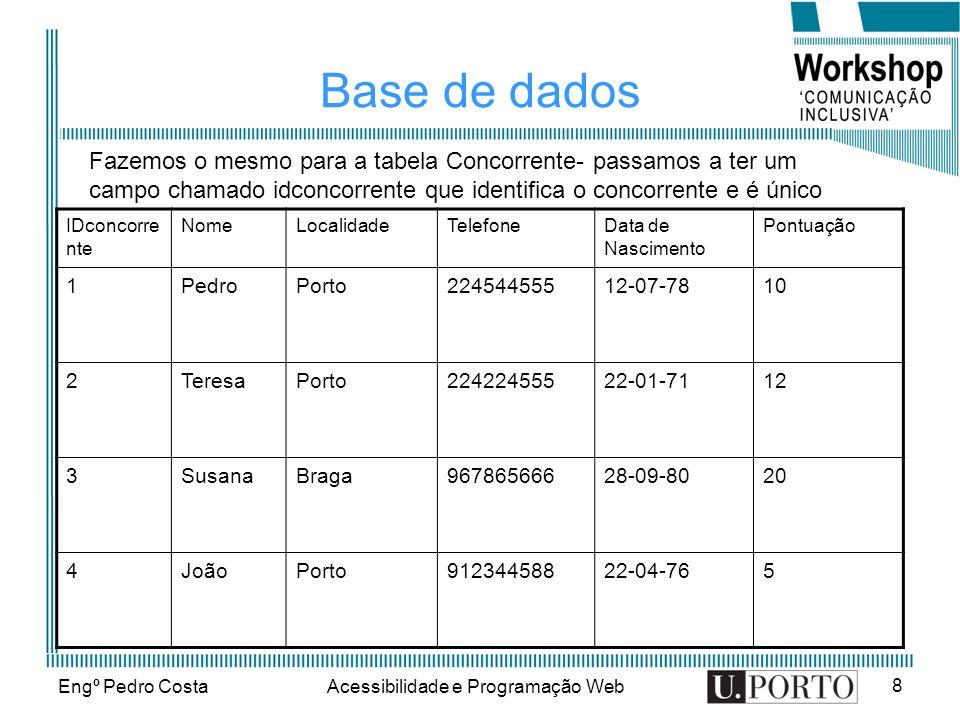 Engº Pedro CostaAcessibilidade e Programação Web 8 Base de dados Fazemos o mesmo para a tabela Concorrente- passamos a ter um campo chamado idconcorrente que identifica o concorrente e é único IDconcorre nte NomeLocalidadeTelefoneData de Nascimento Pontuação 1PedroPorto22454455512-07-7810 2TeresaPorto22422455522-01-7112 3SusanaBraga96786566628-09-8020 4JoãoPorto91234458822-04-765