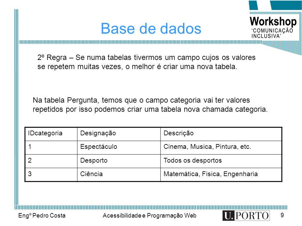 Engº Pedro CostaAcessibilidade e Programação Web 9 Base de dados 2º Regra – Se numa tabelas tivermos um campo cujos os valores se repetem muitas vezes, o melhor é criar uma nova tabela.