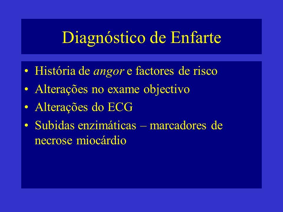 Diagnóstico de Enfarte História de angor e factores de risco Alterações no exame objectivo Alterações do ECG Subidas enzimáticas – marcadores de necro