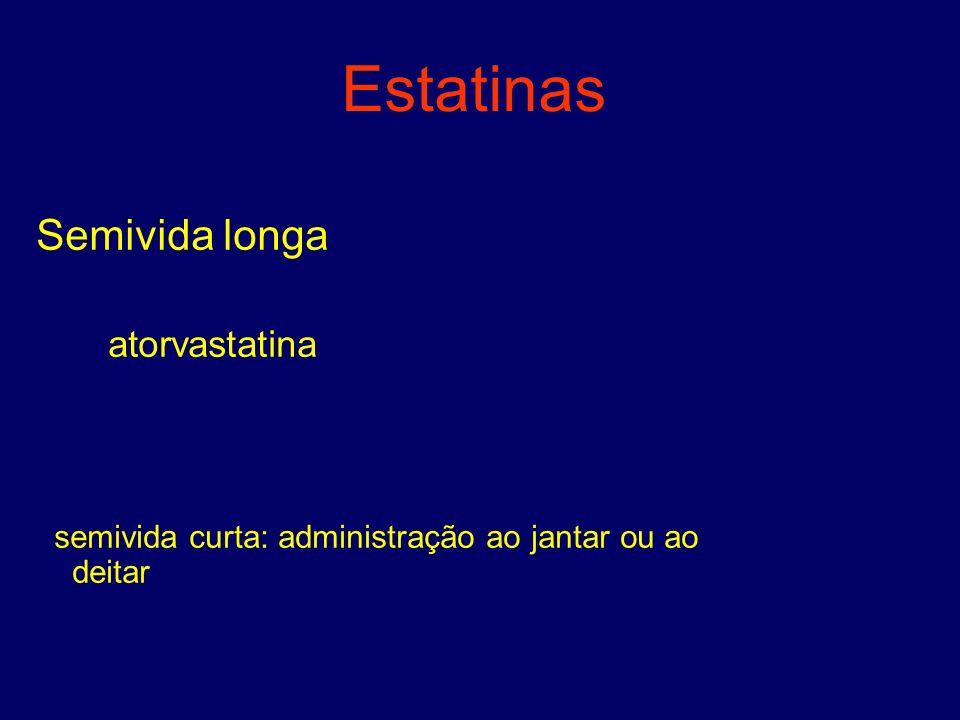 ESTATINAS E MIOTOXICIDADE METABOLIZAÇÃO CYP450 CYP3A4 Sinvastatina Lovastatina Atorvastatina CYP2C8 Cerivastatina CYP2C9 Fluvastatina