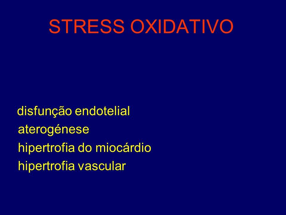 Estatinas EFEITOS ANTI-OXIDANTES « níveis circulantes de LDL oxidada « captação pelos macrófagos da LDLox