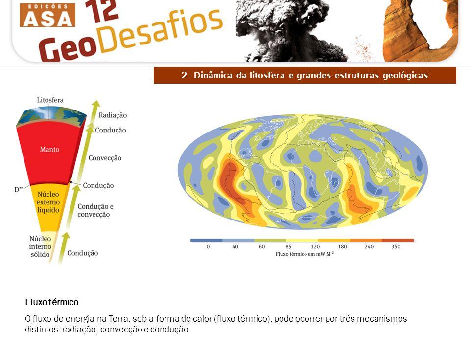 Fluxo térmico O fluxo de energia na Terra, sob a forma de calor (fluxo térmico), pode ocorrer por três mecanismos distintos: radiação, convecção e con