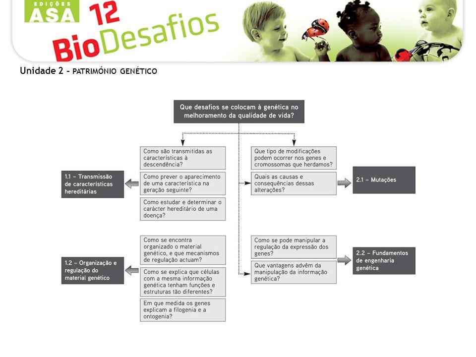 Como explicar a transmissão das características à descendência.
