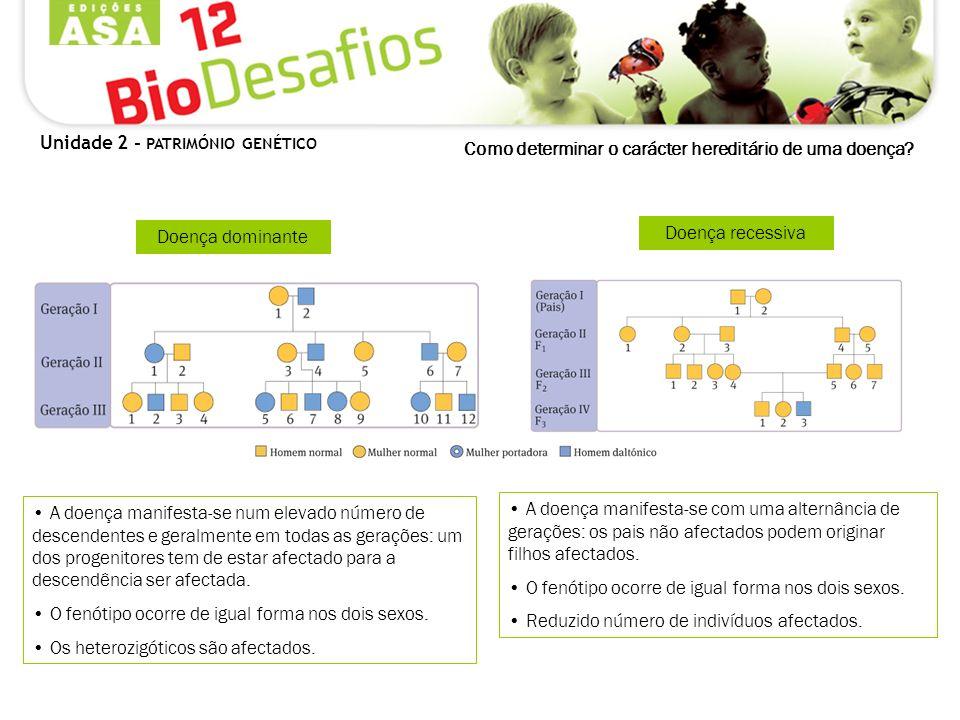 Unidade 2 - PATRIMÓNIO GENÉTICO Como determinar o carácter hereditário de uma doença? Doença dominante A doença manifesta-se num elevado número de des